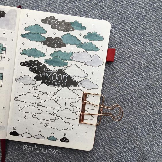 no more clouds bullet journal mood tracker