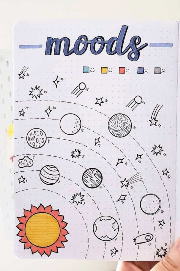 space out your cloud mood tracker