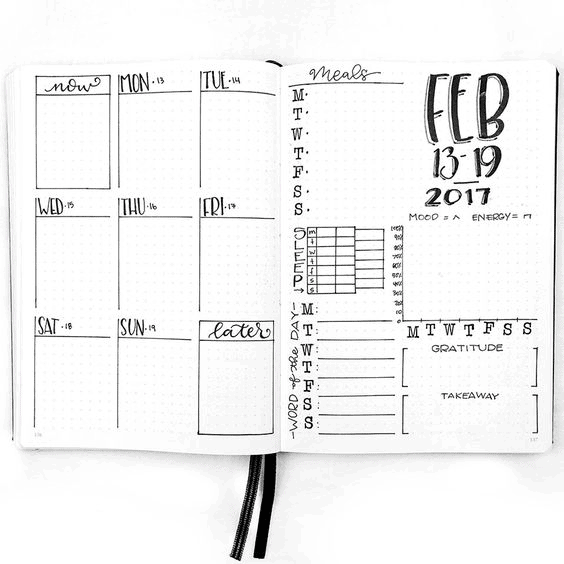 list of bullet journal weekly spread ideas