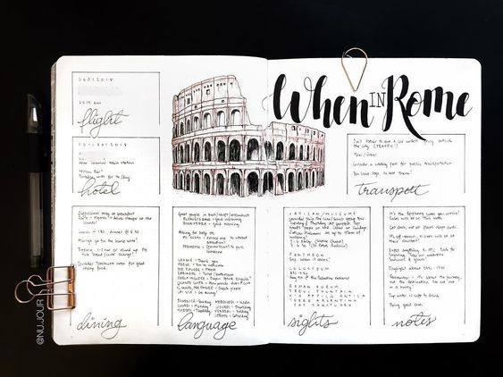 When In Rome Travel Journal