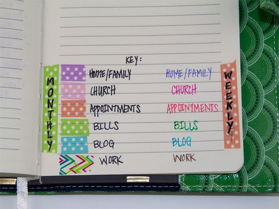 bujo key ideas