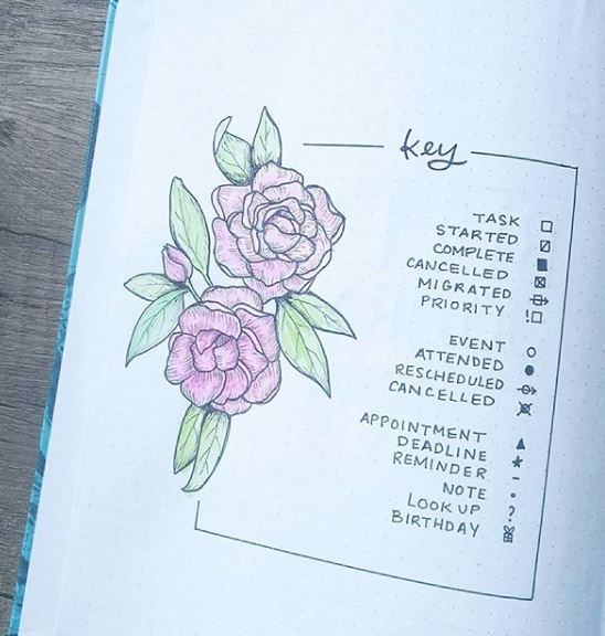 floral key for bullet journal