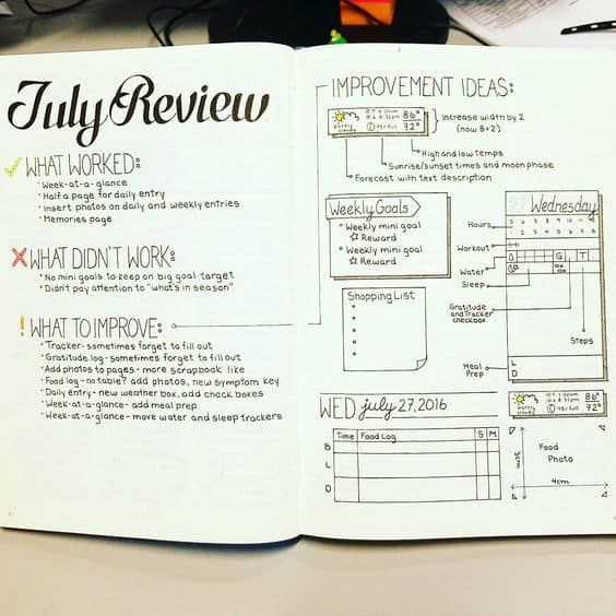 bullet journal monthly review page