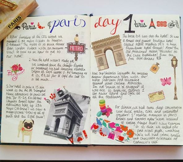 daily layout travel bullet journal