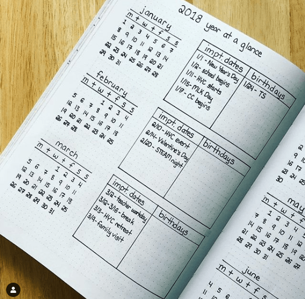 bullet journal year at a glance ideas