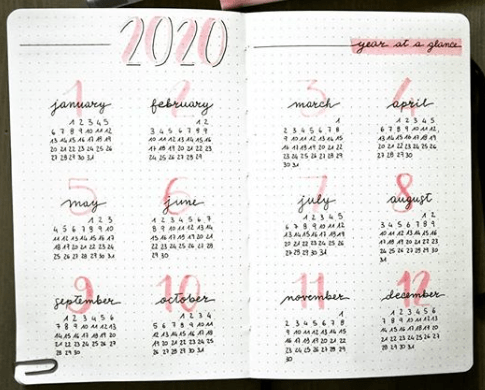 yearly bujo