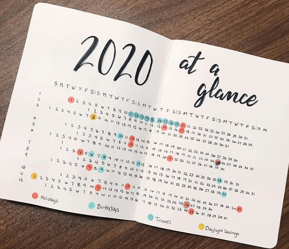 bullet journal yearly spread