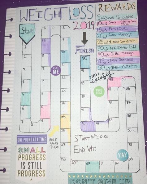 bujo weight loss tracker