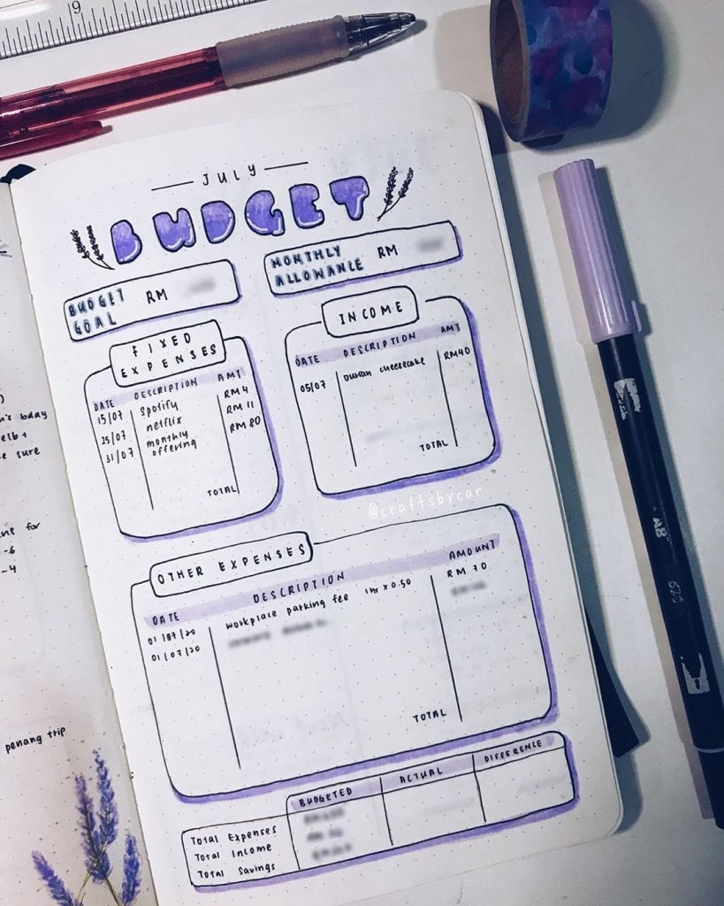 Budget Tracker Bullet Journal