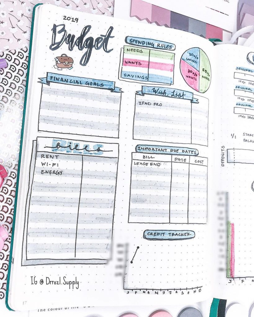 Budget Tracker Bullet Journal theme 5