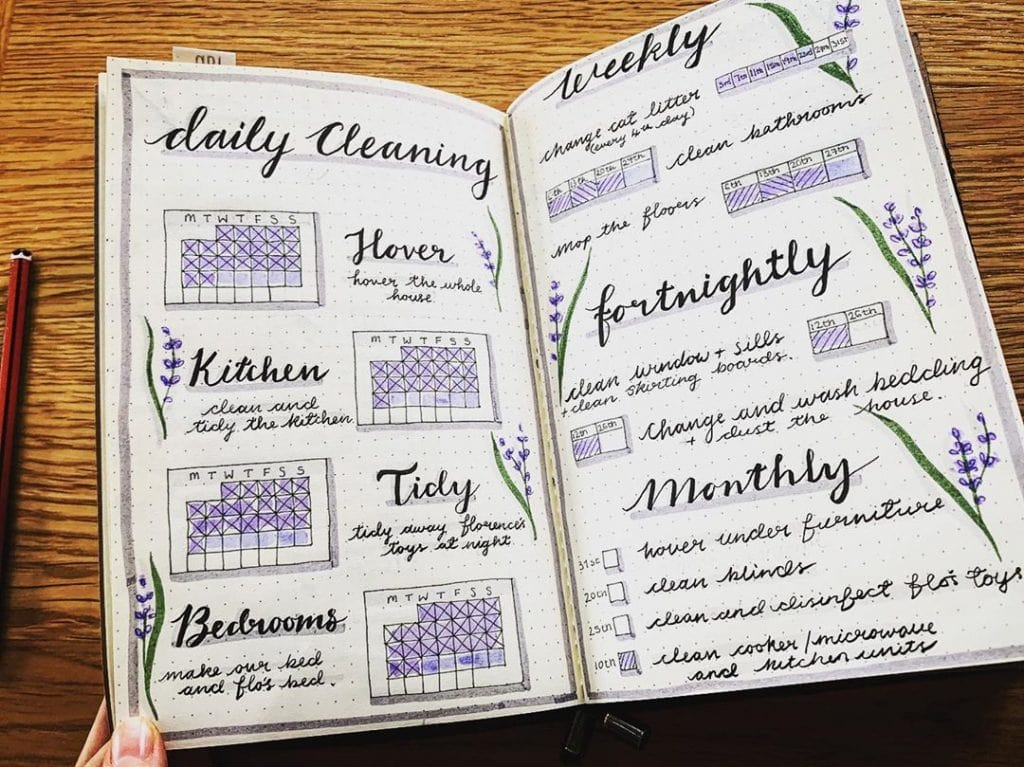 Bullet Journal Cleaning Spread 5