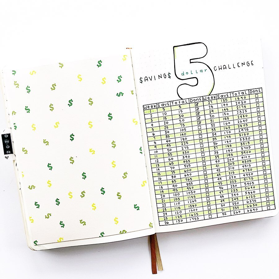Savings in Dollar Bullet Journal