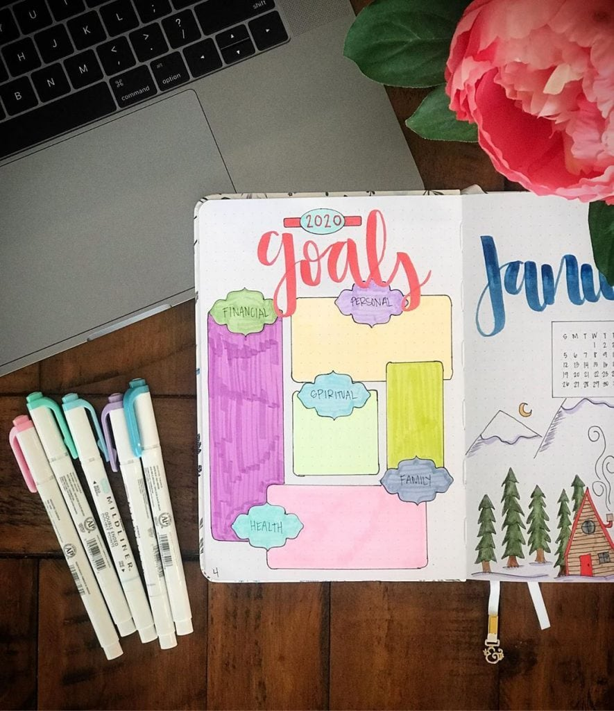 Goals Page Layout ideas 1
