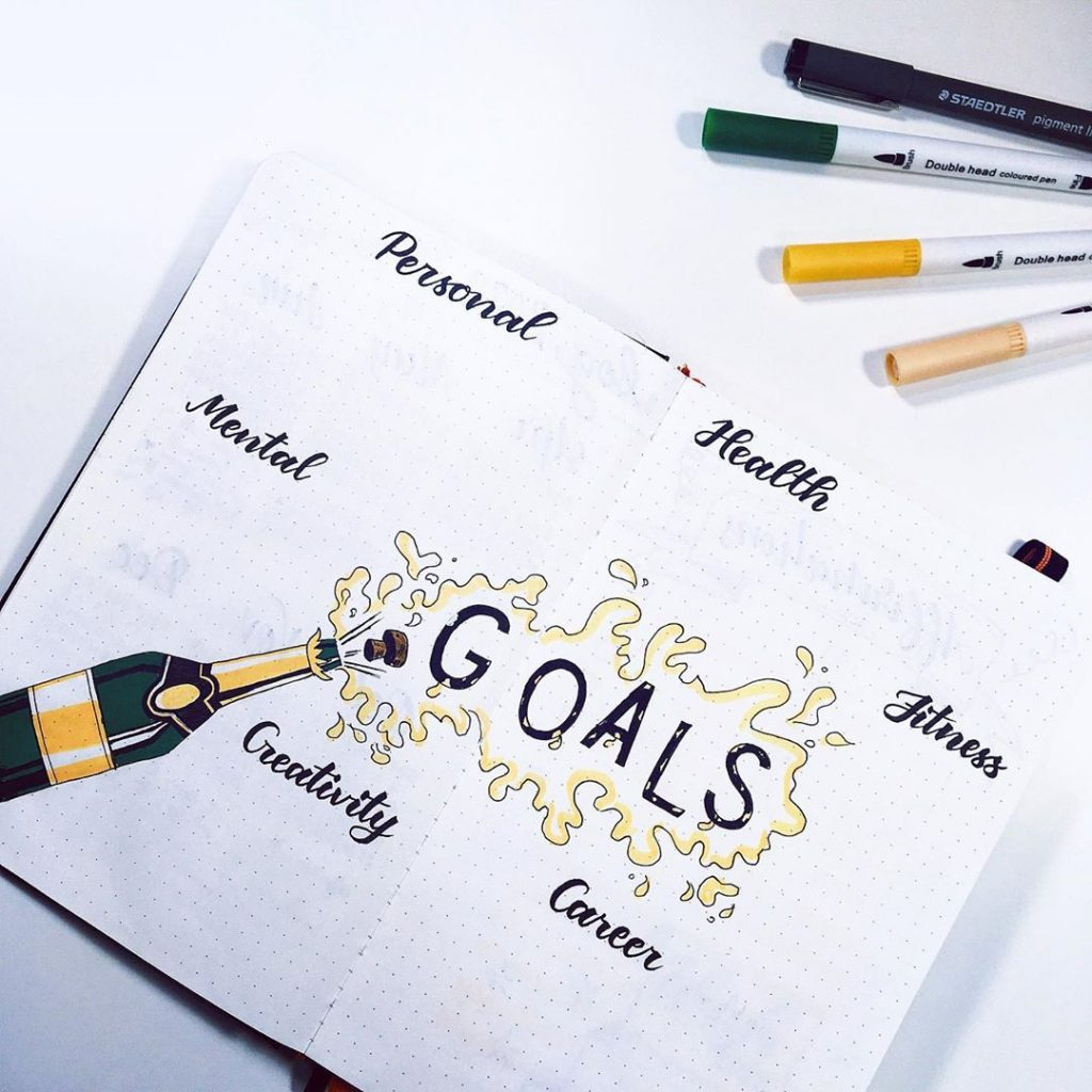 Goals Page Layout ideas 3