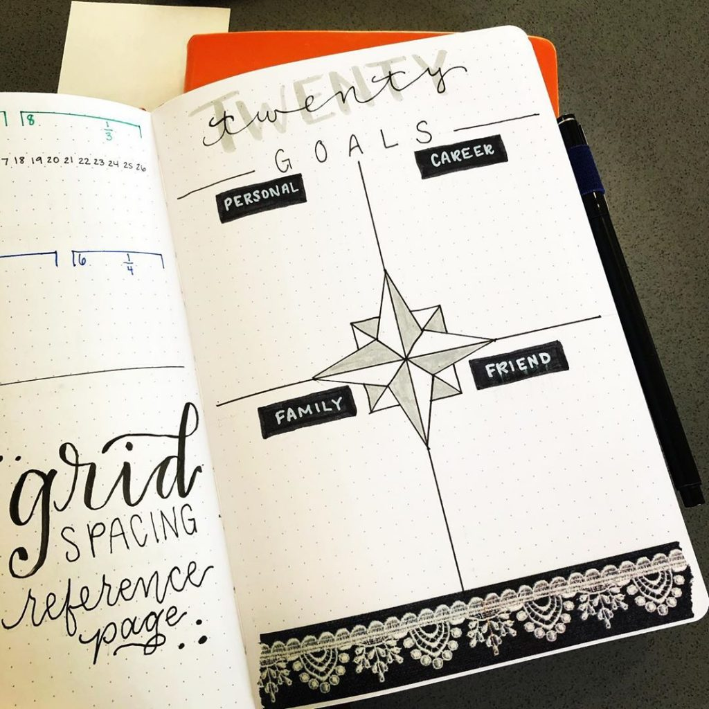 Goals Page Layout ideas 5