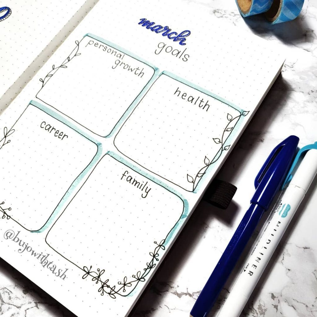 Goals Page Layout ideas 8
