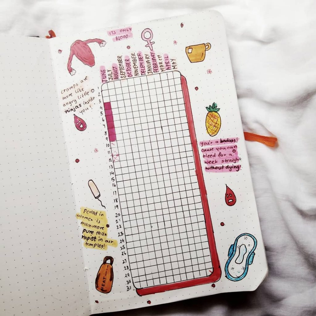 Period Tracker Bullet Journal 13