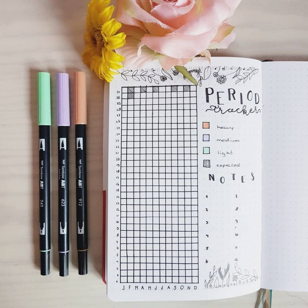 Period Tracker Bullet Journal 18