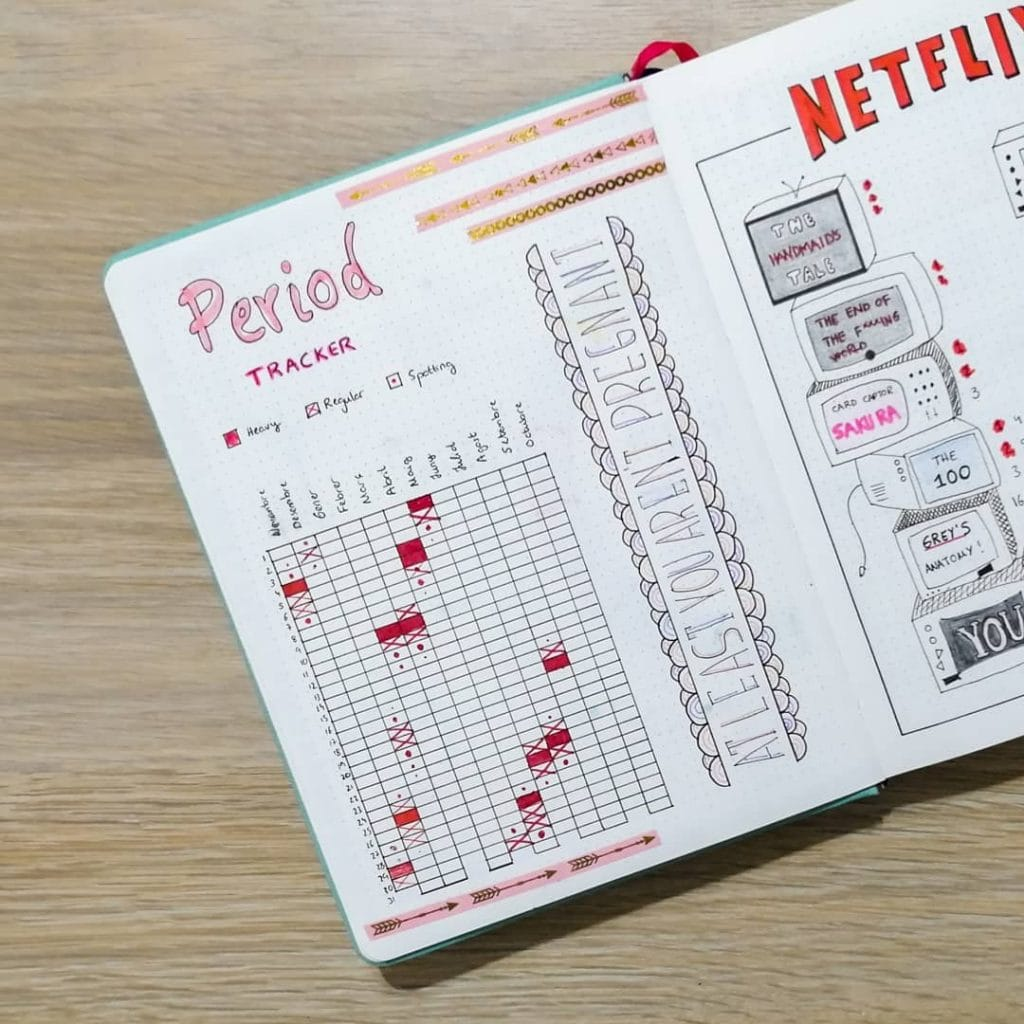 Period Tracker Bullet Journal 8