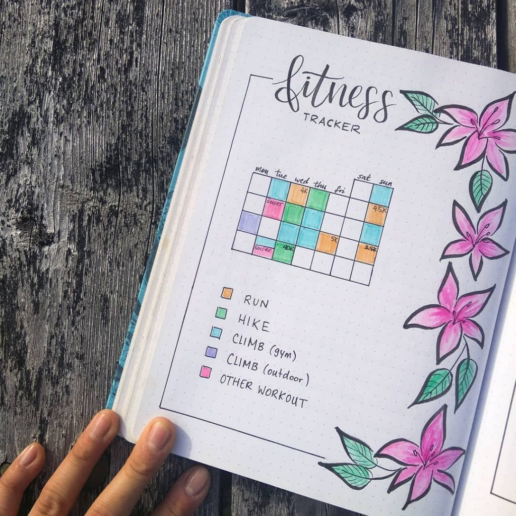 Weekly Fitness Bullet Journal 2