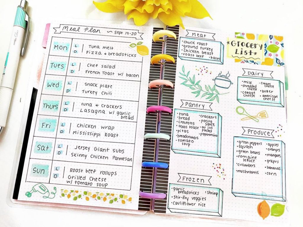 Weekly Meal Planning 3