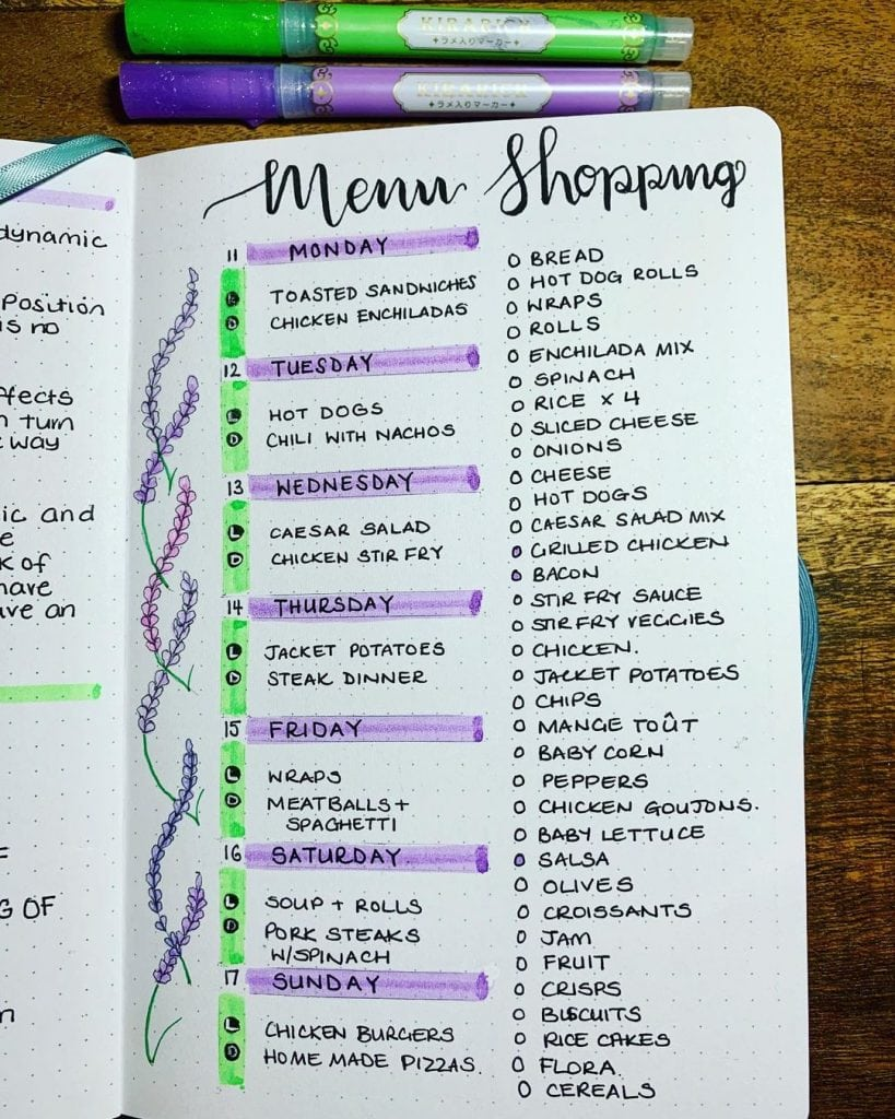 Weekly Meal Planning 5