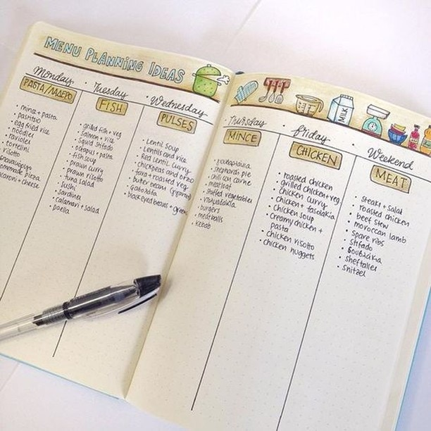 Weekly Meal Planning 7