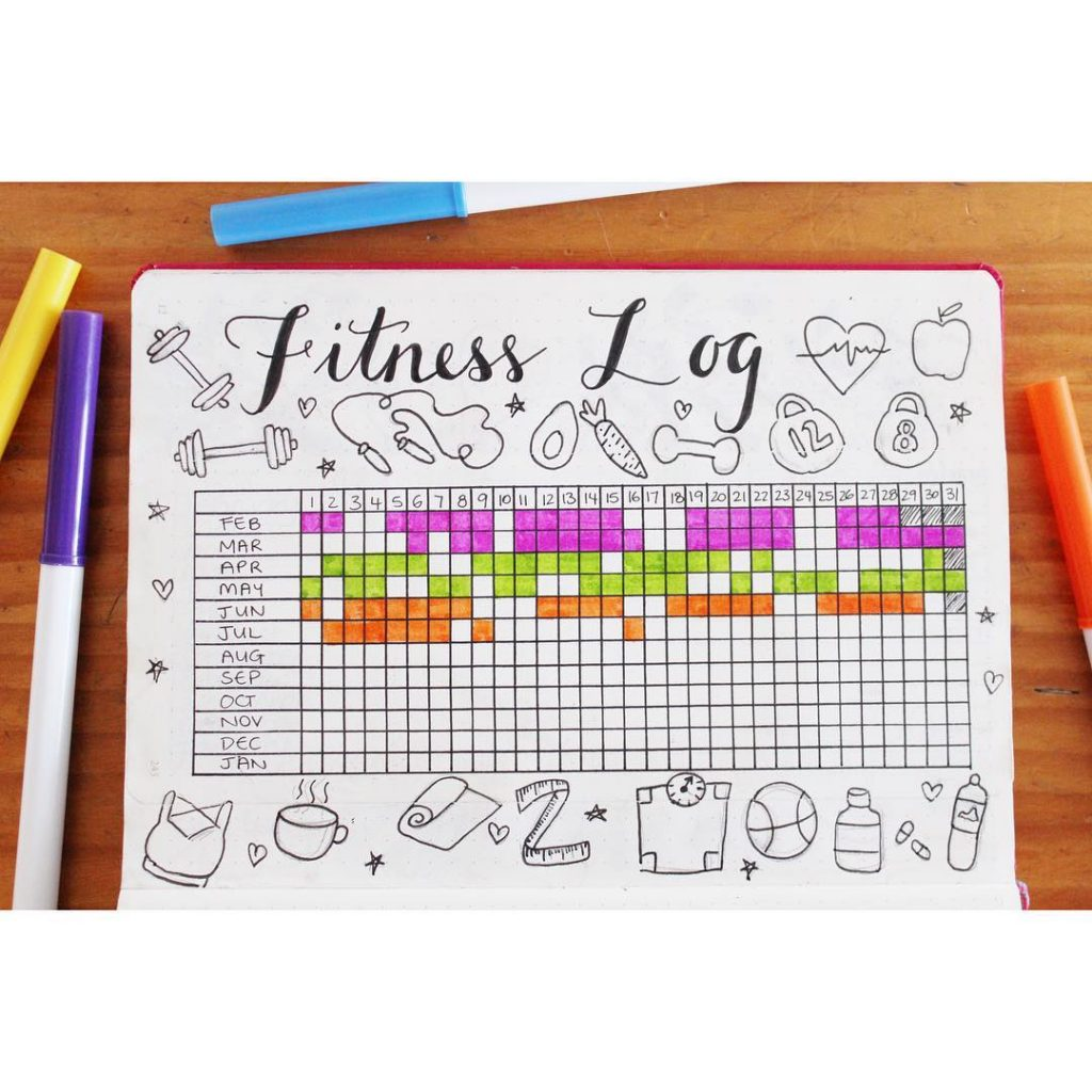 Yearly Fitness Bullet Journal 3