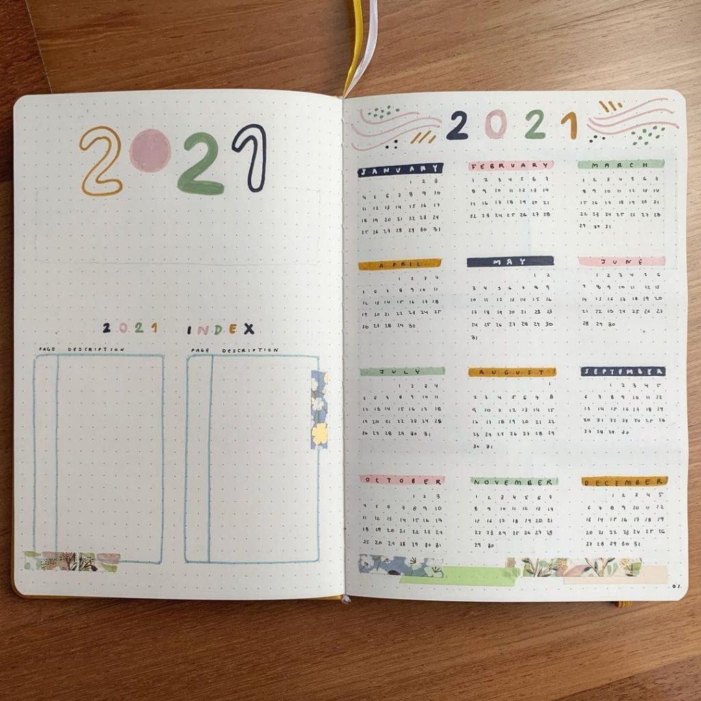 yearly theme bullet journal cover page ideas
