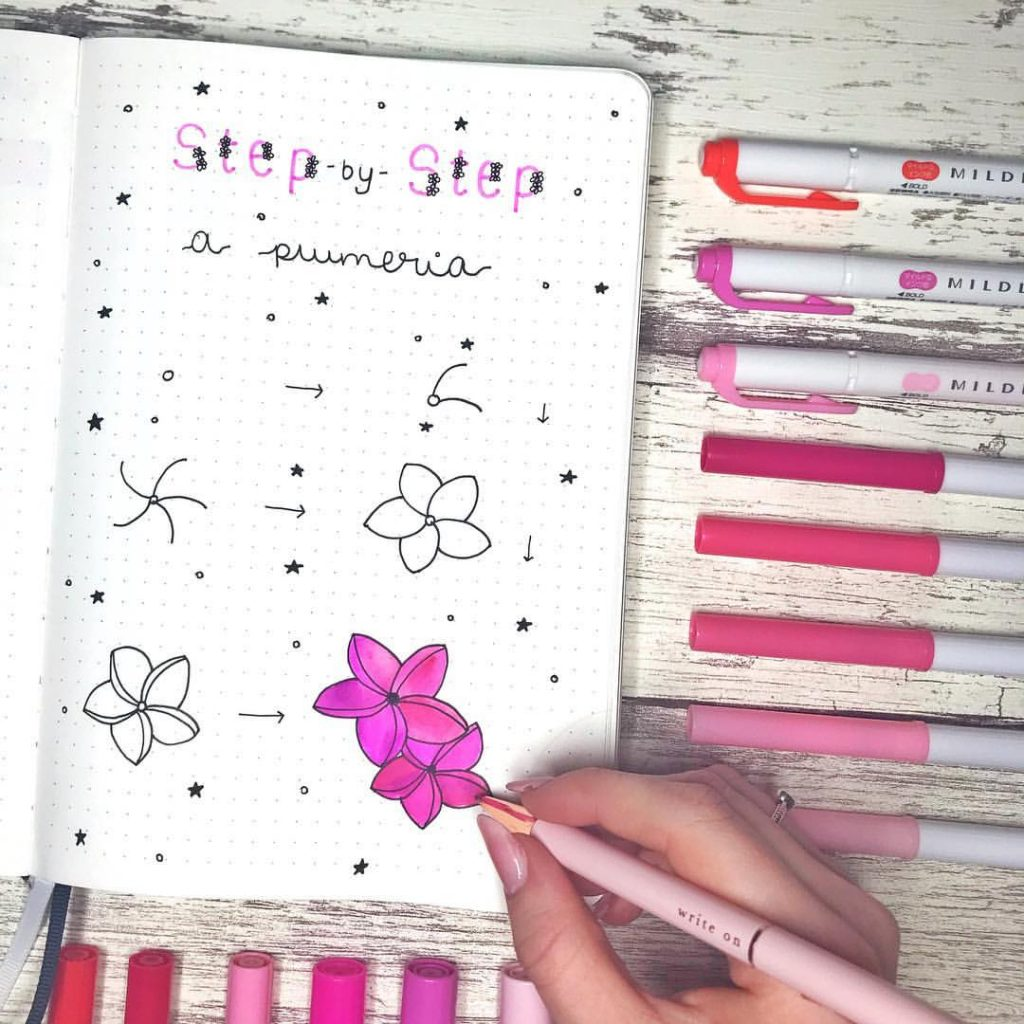 Flower Doodles Of Different Types Of Flowers 6