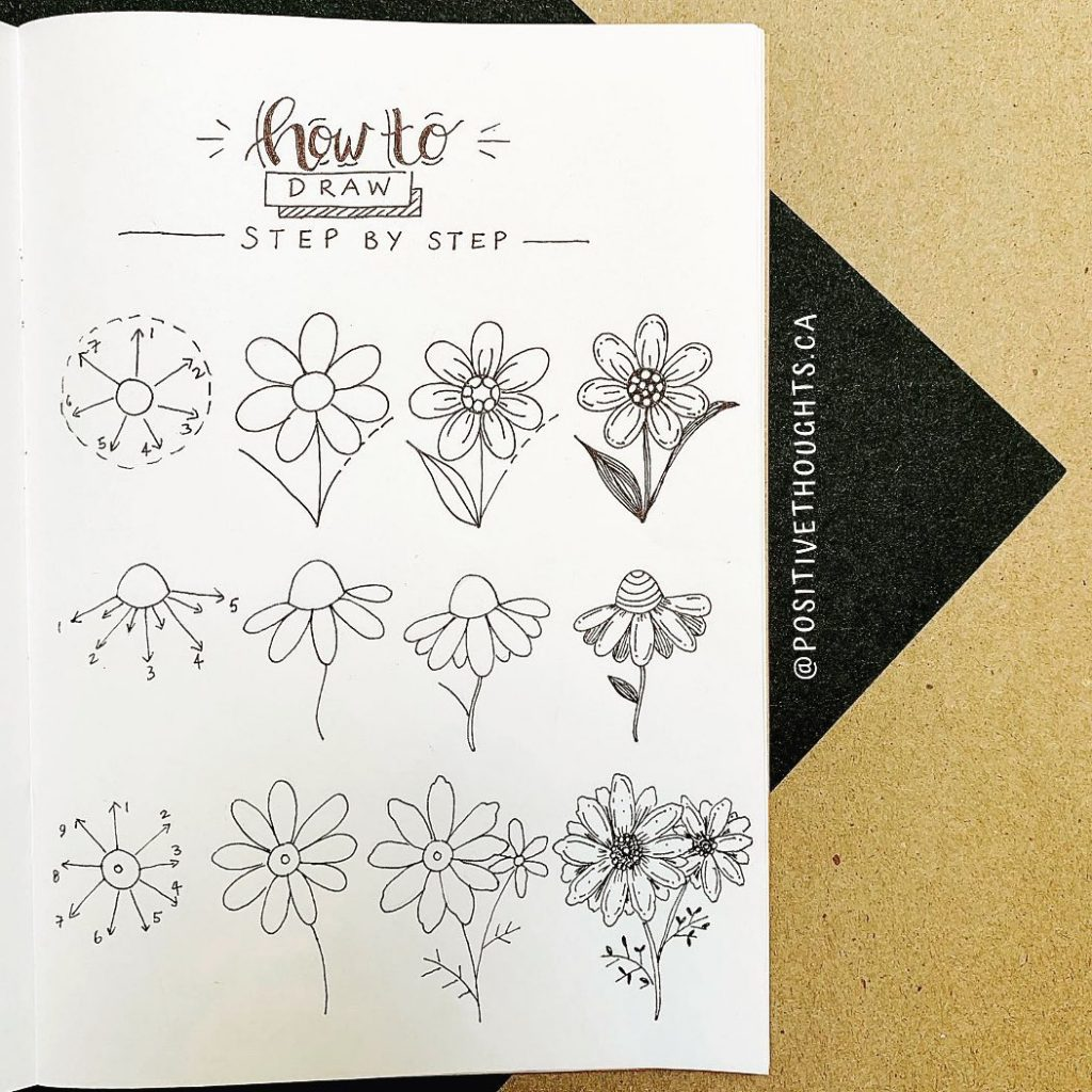Other flower doodles to inspire you 4