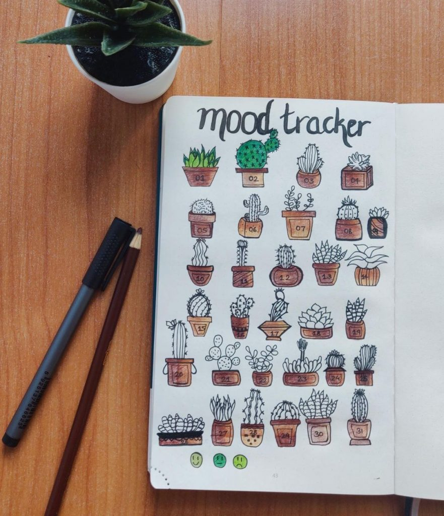 Succulents August Mood Tracker